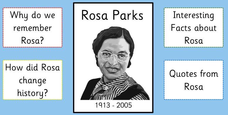 Clicker 7 - Rosa Parks