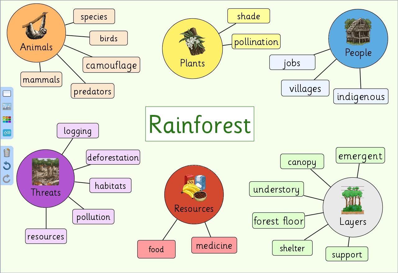 03 Planning tool